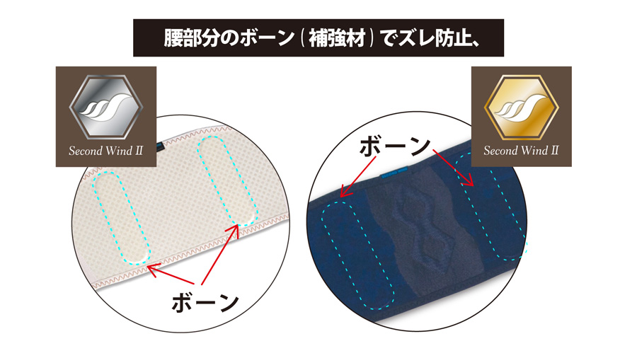 磁気ベルト SECONDWINDⅡ腰部分のボーンでしっかり支える